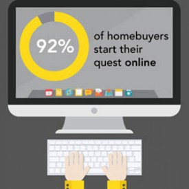 Adwerx for real estate 92 percent of homebuyers start their quest online